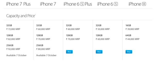 1474184086-6896-1152FiPhone7plus-price-india