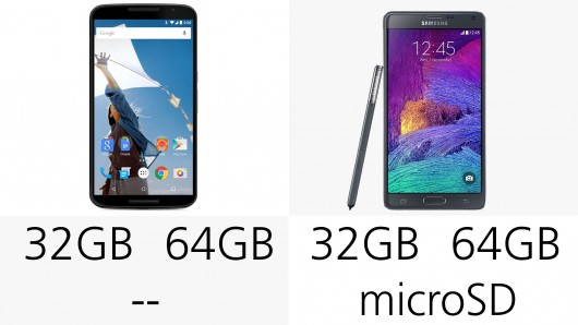 galaxy-note-4-vs-nexus-6-25